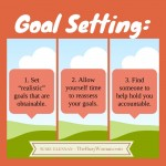 goal setting by Susie The Busy Woman thebusywoman.com